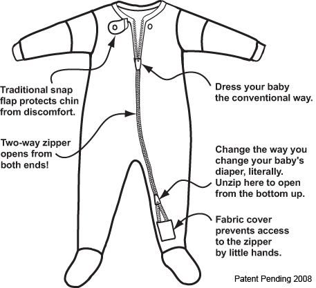 The SmartZip™ Sleeper Illustration